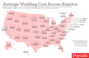 Average cost of wedding, How much does a wedding cost, What is the average price for a wedding in DC, What is the cost of a VA wedding, What is the average cost of a MD wedding